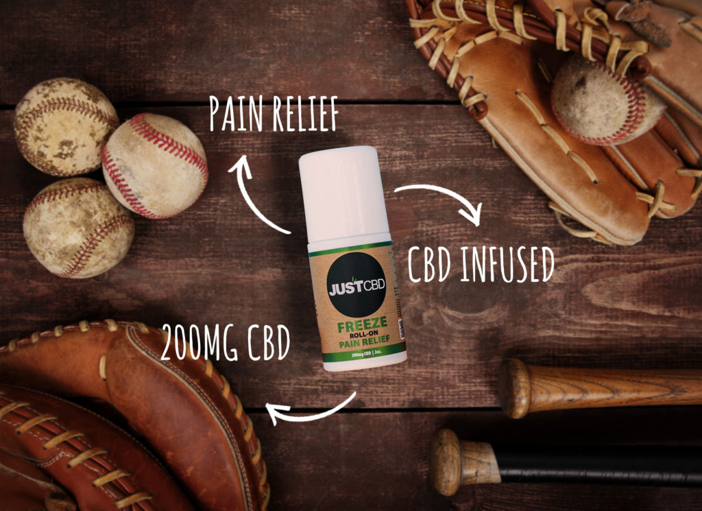 Sponsored – The MLB Welcomes CBD Major League Baseball Opens Its Doors to Cannabinoids
